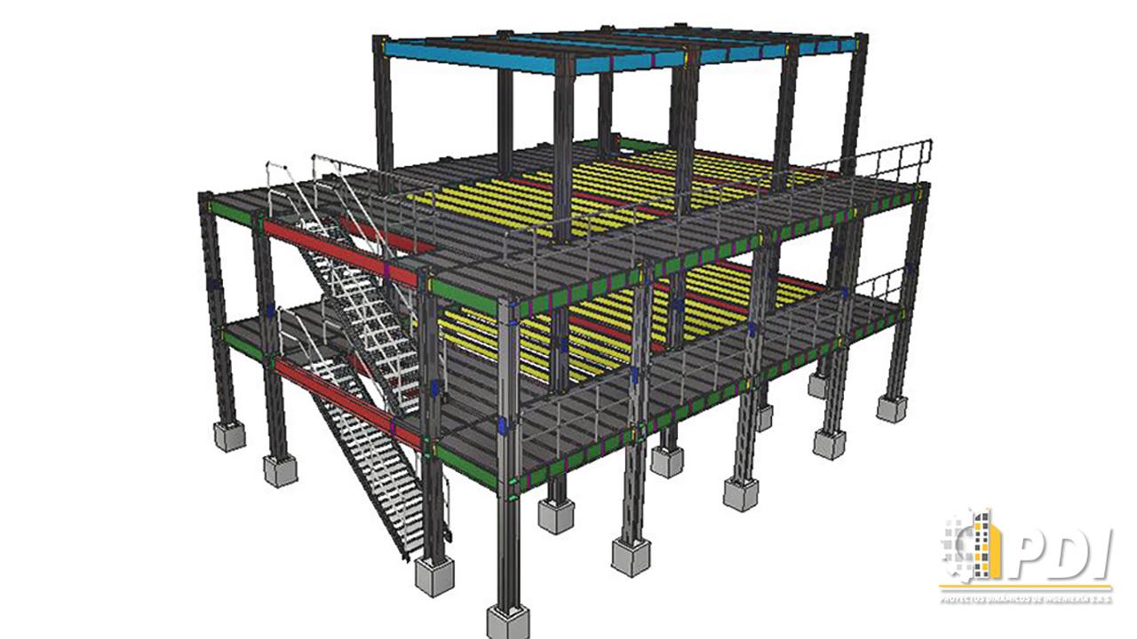 Tipos De Estructuras Pdi Proyectos Dinámicos De